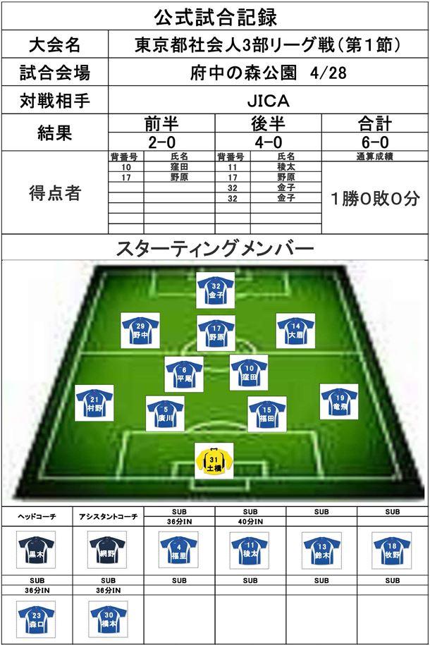 【八王子FC】2013東京都社会人3部リーグ戦