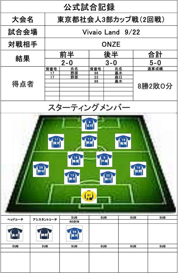 【八王子FC】2013東京都社会人3部カップ戦