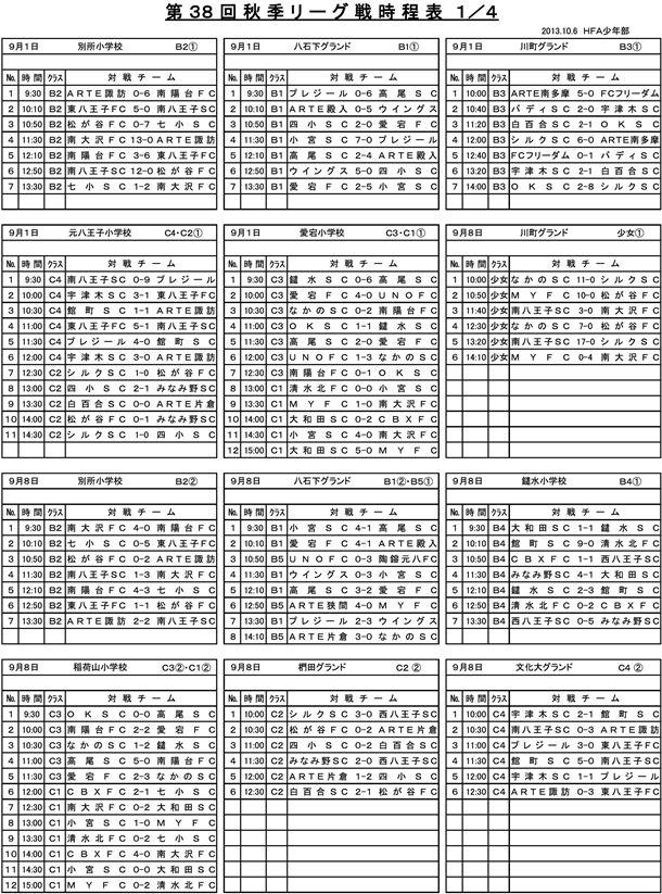 【少年部】第38回秋季リーグ戦
