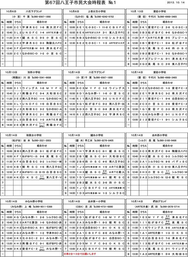【少年部】第67回市民体育大会 時程表