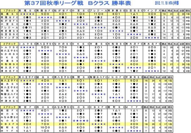 37aki_page002-s