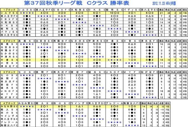 37aki_page003-s
