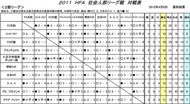 11syakaijin_kekka_page002