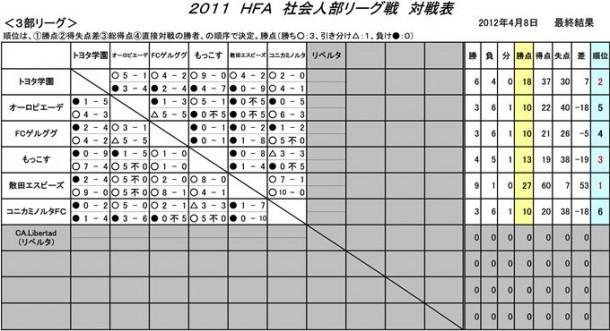 11syakaijin_kekka_page003