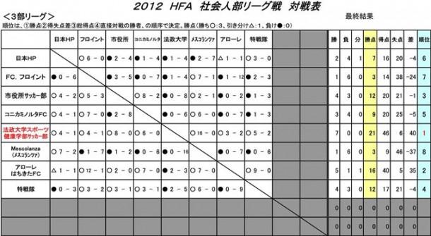 12syakaijin_kekka_page003