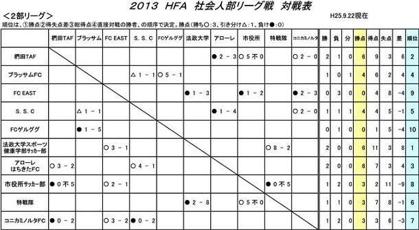 13syakaijin_kekka_page002-s