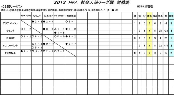 13syakaijin_kekka_page003-s