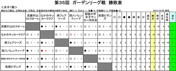 35jyoshi1-s