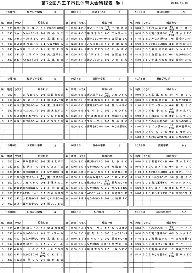 【少年部】第72回市民体育大会 12月23日の試合結果