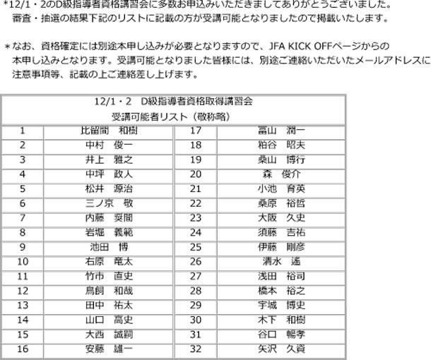 【技術部会】D級指導者資格取得講習会 受講可能者リスト